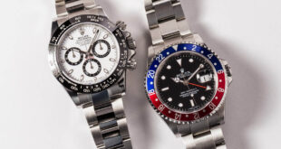 New Top Most Expensive Rolex Watches