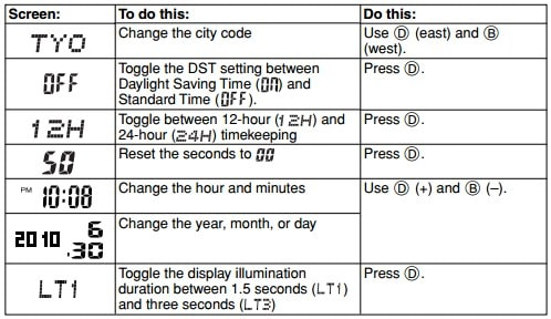 how to set time on gshock